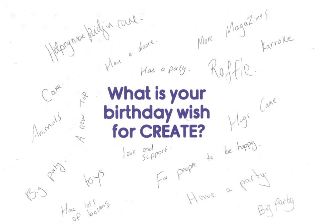 Birthday Wishes from Young People for CREATE's 20th Birthday