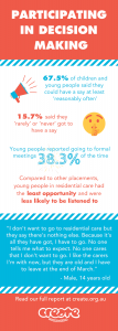 CREATE Report Infographic Participation