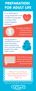CREATE Report Infographic Preparation for Adult Life